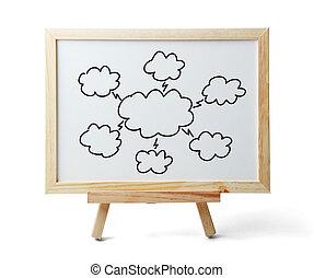 grafico, nuvola, calcolare