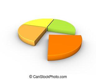grafico, percento