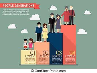 grafico, sbarra, generazioni, persone