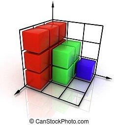 grafiek, driedimensionaal