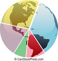 grafiek, globe, cirkeldiagram, onderdelen, aarde
