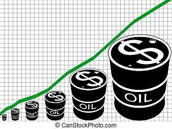 grafiek, olie, fabriekshal