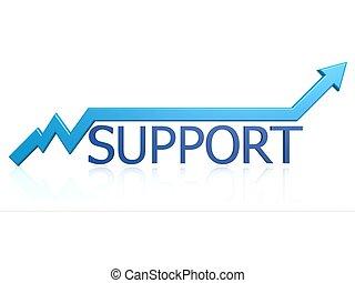 grafiek, steun