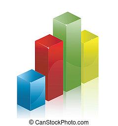 grafiek, tabel, diagram