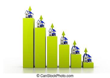 grafiek, thuis, verkoop
