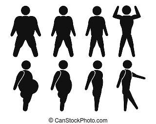graisse, crise, homme