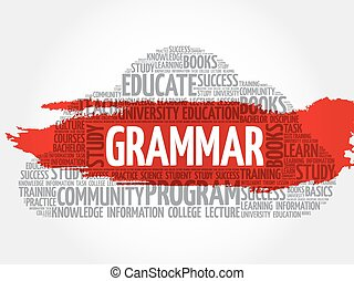 Grammar word cloud, education concept