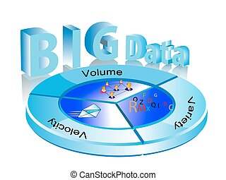 grand, concept, données