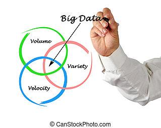 grand, données