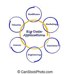 grande, dados, aplicações