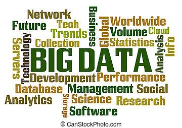 grande, dados