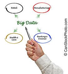grande, datos