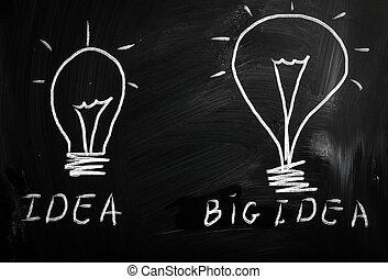 grande idée