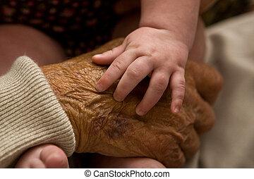 Grandpa's hand