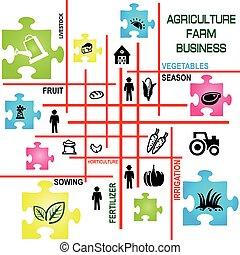 granja, agricultura, empresa / negocio