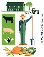granjero, granja