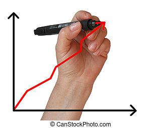 graph, affattelseen
