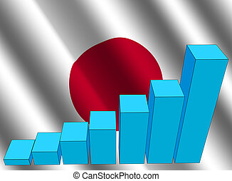 graph and Japanese flag - bar chart and rippled Japanese...