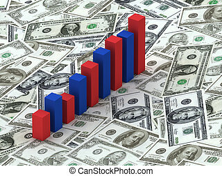 Graph bars on Dollars