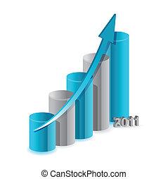 graph., croissance, 2011, business