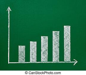 graph finance busines chalkboard, blackboard