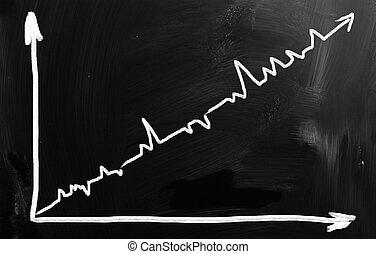"""graph"", handwritten, z, biały, kreda, na, niejaki, tablica"