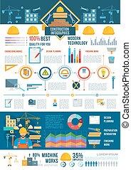 graph, konstruktion, infographic, kort