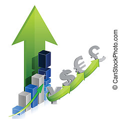 graph of currency: dollar, euro, pound, yen