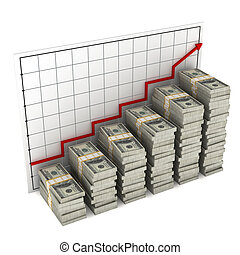 Stacks of hundred dollar bills against a currency chart, isolated on white