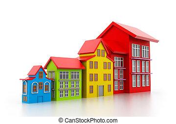 Graph of housing market