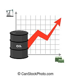 Graph of oil and dollars. Barrel with oil and bundles of cash. Dependence of amount of oil from sale. Barrel of oil. Oil reserves. Red arrow is growing up. Business illustration for presentations and meetings. Rise of crude oil in world.