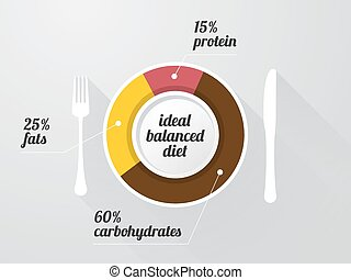 healthy diet on a white plate