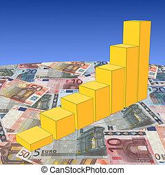 graph on euros