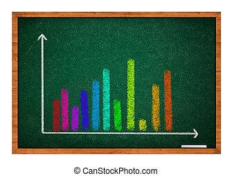 Graph on Green chalkboard