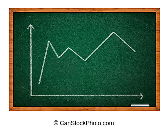 Graph on Green chalkboard