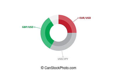 Graph on the topic of exchange stock and trading - The...