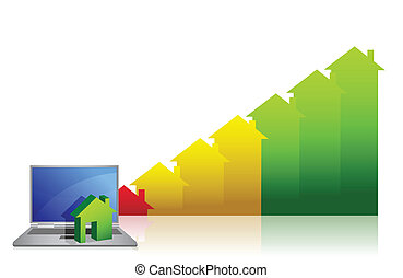 graph showing financial real estate