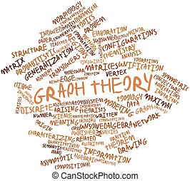 Graph theory - Abstract word cloud for Graph theory with...