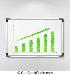 graph, whiteboard, bar