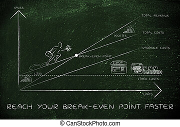 graph with CEO climbing results, reach your break-even point faster