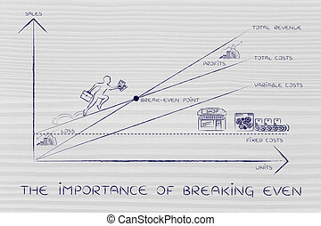 graph with CEO climbing results, the importance of breaking-even