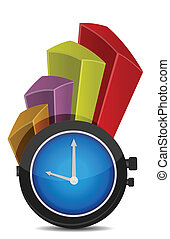 graph with clock a business concept