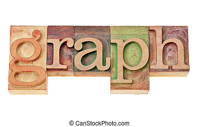 graph word in wood type