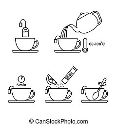 graphic information about preparation lemon tea for use in packaging, outline icon