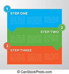 graphique, étapes