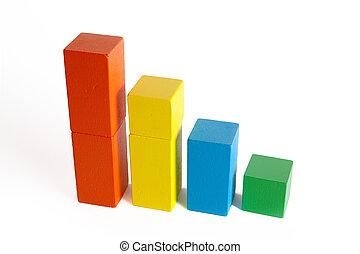 graphique barre, de, blocs bois