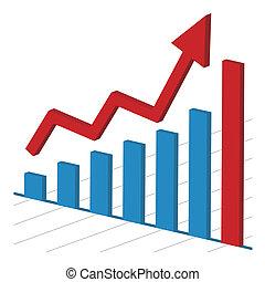 graphique barre