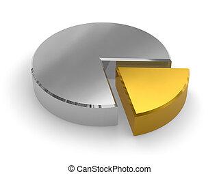 graphique circulaire, argent