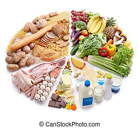 graphique circulaire, de, pyramide nourriture