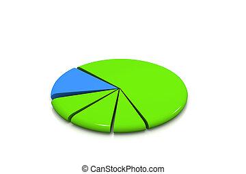 graphique circulaire